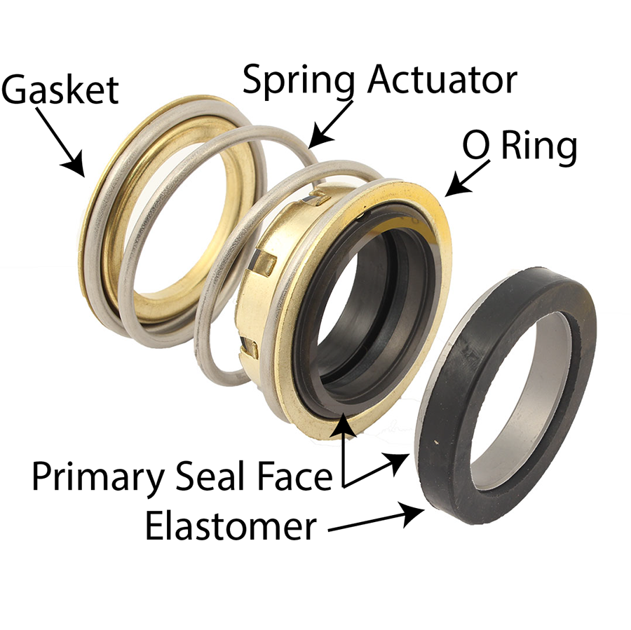 How A Mechanical Seal Prevents Pump Leakage