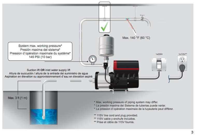 Grundfos CMBE Series Booster Pumps Buyers Guide - Pump Products | Grundfos Pump Schematic |  | Pump Products