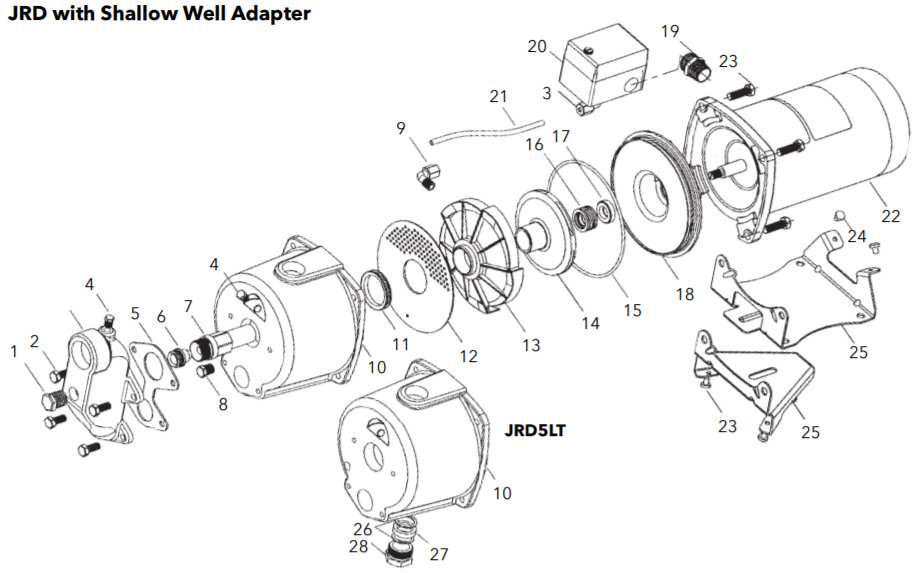 Goulds Jrs Jrd Jet Pump And Tank Package Buyers Guide Review