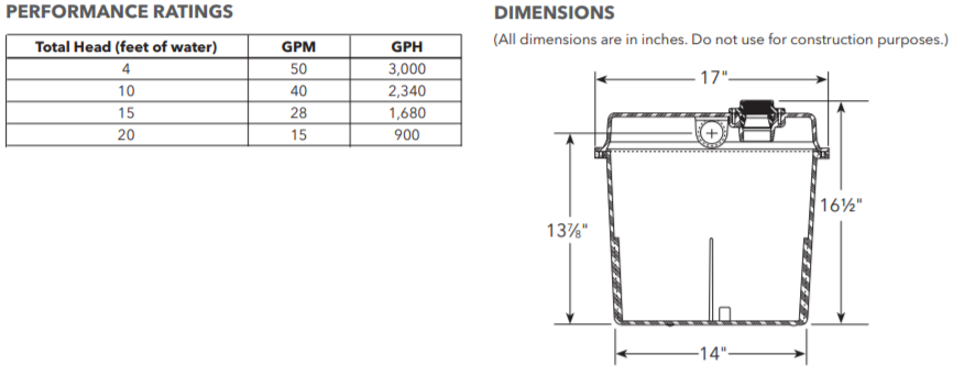 goulds sd series sink pump system performance