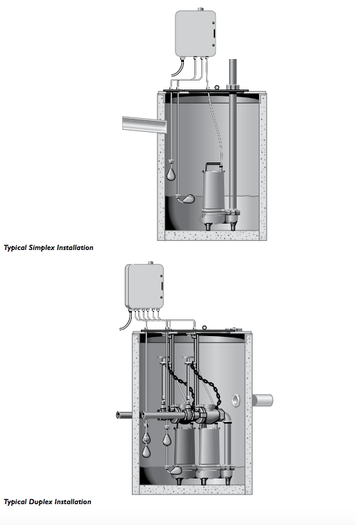 Myers SK100 Series sewage pumps installation diagram