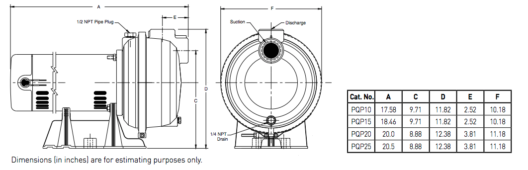 myers pqp series centrifugal pumps dimensions