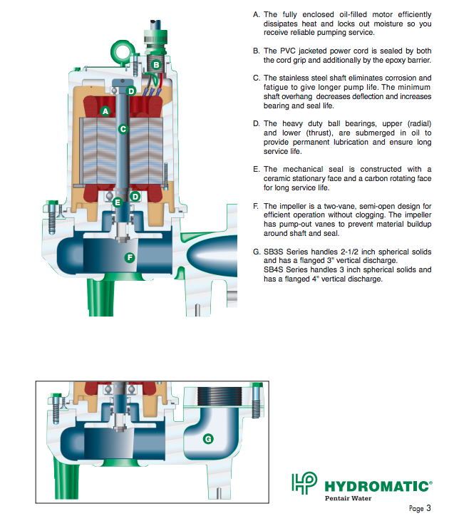 myers s3s & sb3s series sewage pumps exploded view