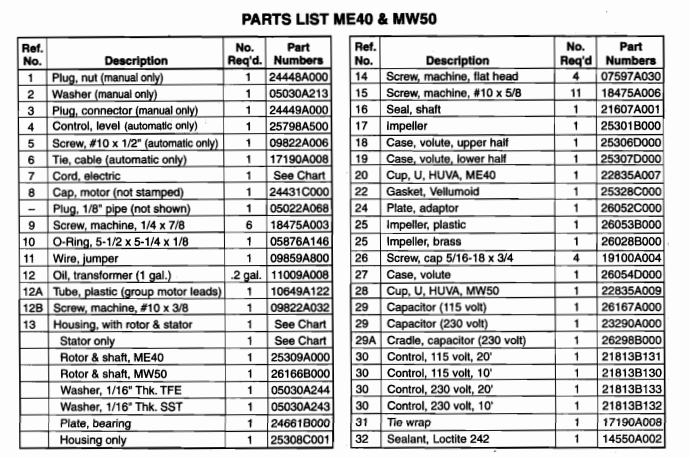 myers mw50 series sewage pumps replacement parts