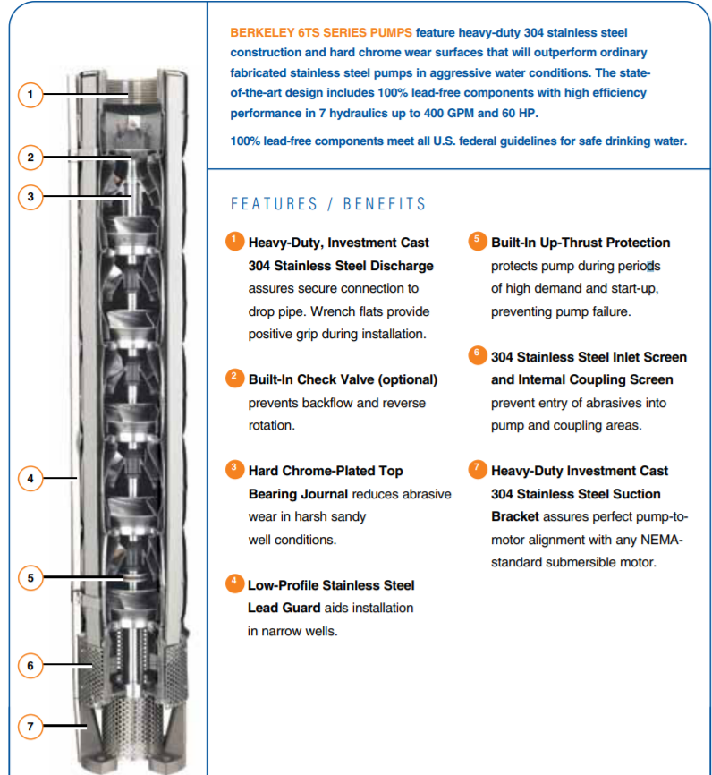 berkeley ts series submersible turbine pump end Breakdown Diagram