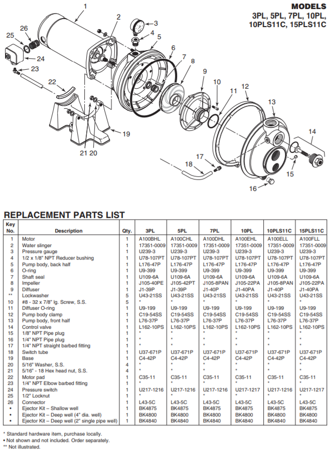 berkeley pl series convertible jet pump Replacement parts