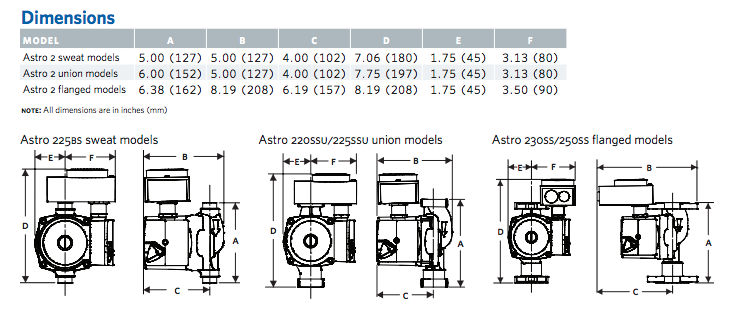 Armstrong Astro Re Circulation Pumps Guide Pump Products