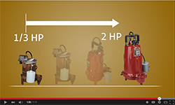 Liberty Pumps Sewage and Effluent Pumps Video