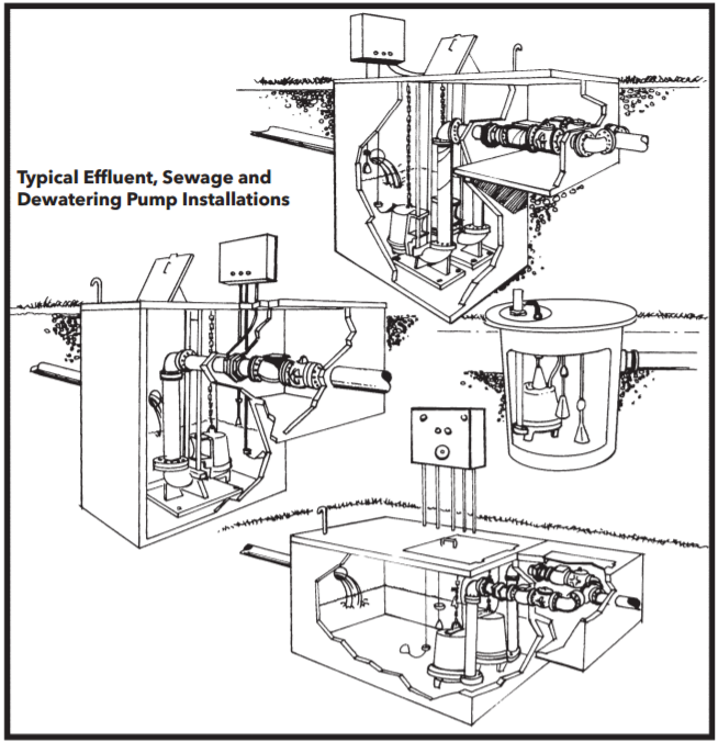 Goulds Dewatering Pump Buyers Guide